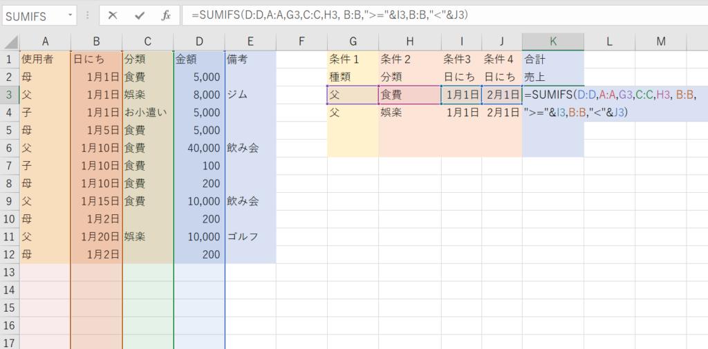 SUMIFS関数で3つ以上の条件設定、不等号をつけて日付範囲などの指定も可能 応用編 家計簿にもつかえる うまく行かないときのチェックポイントも。