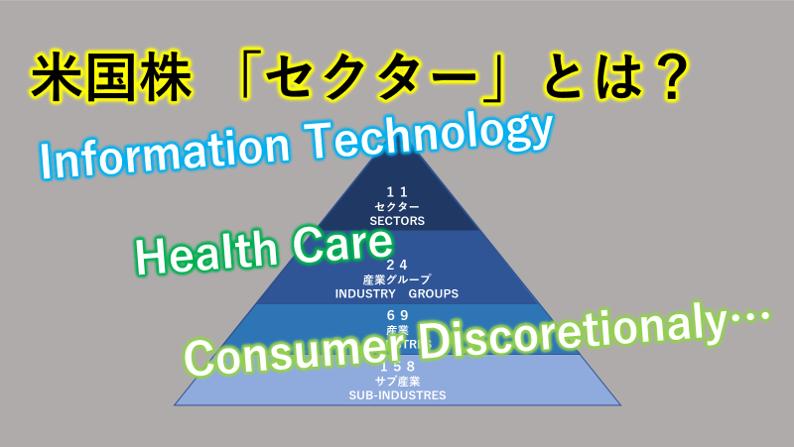 米国株 セクター インダストリー sector industry industries
