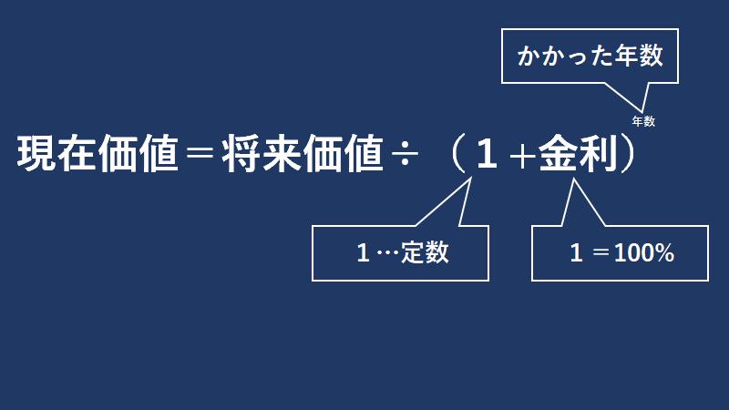 割引率の正式な計算方法とは。